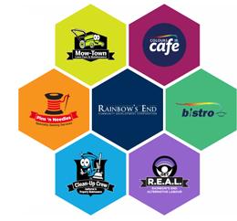 Rainbow's End Community Development Corporation